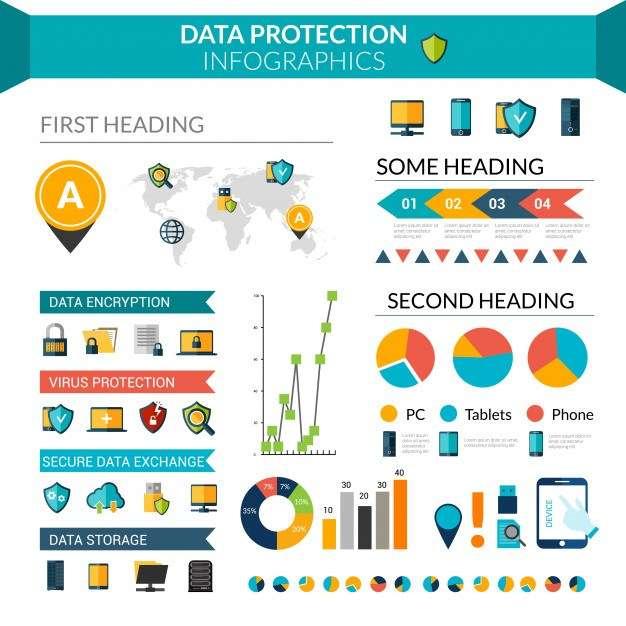 Data Protection Infographics