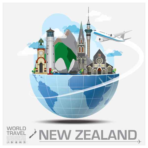 New zealand travel vector template
