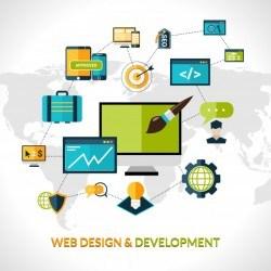 Web Development Composition