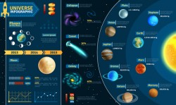 Universe infographic template vectors design 01