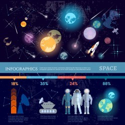 Space infographic template vectors material 04