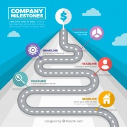 Company milestones concept with road