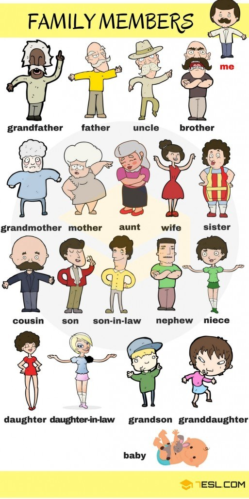 Family Members Tree