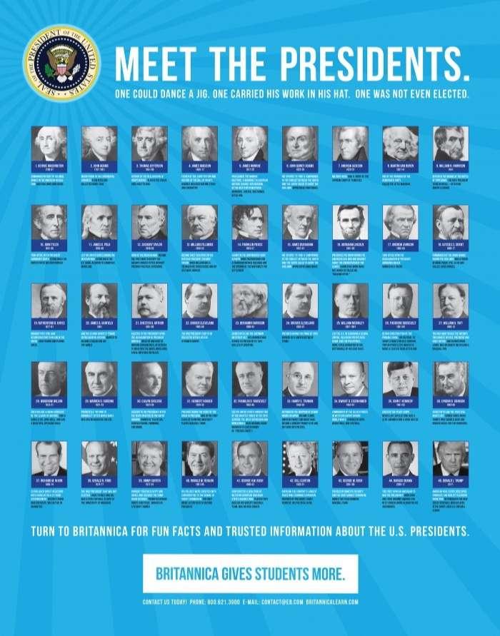 Presidents Poster
