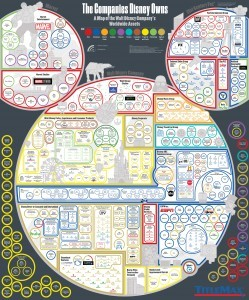 Every Company Disney Owns: A Map of Disney's Worldwide Assets