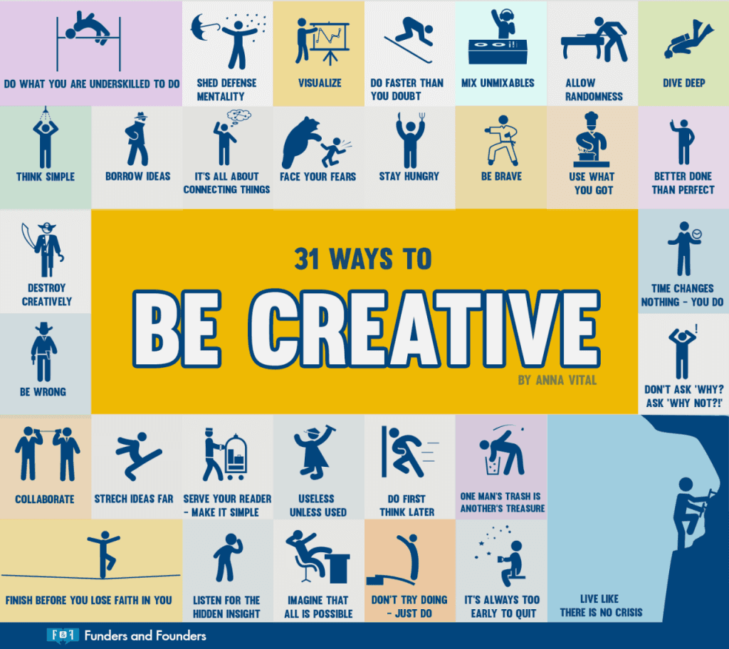 How To Be Creative – 31 Ways [Infographic]
