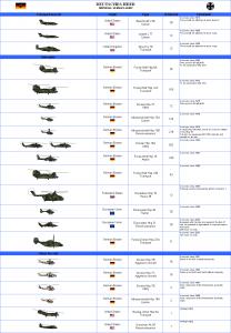 Imperial German Army – Deutsches Heer