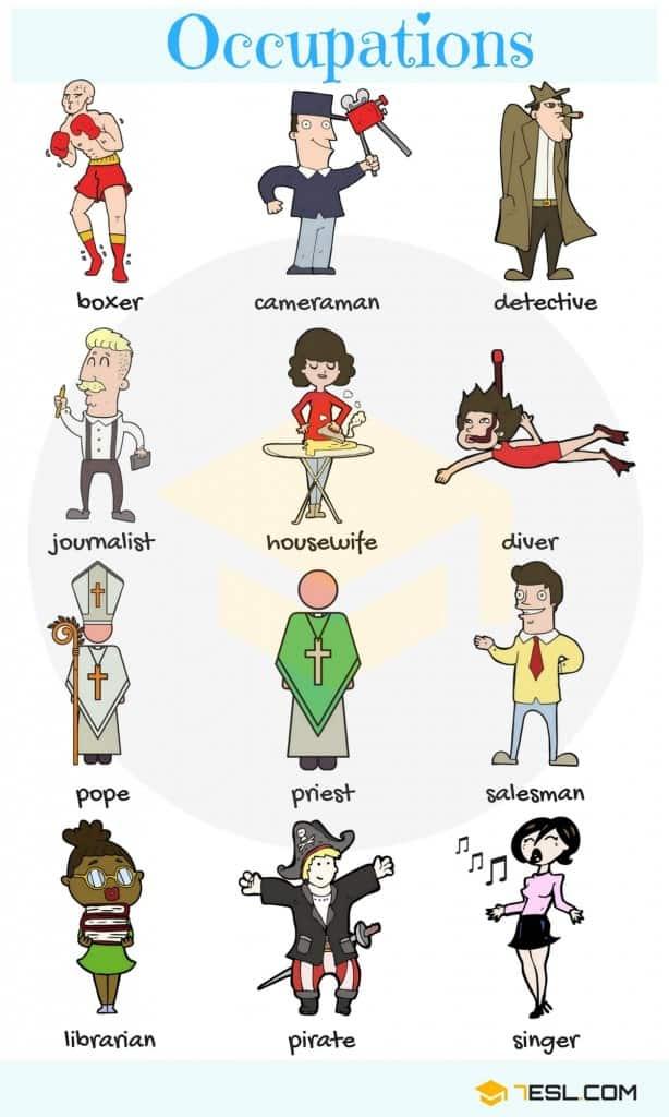 Occupations Vocabulary