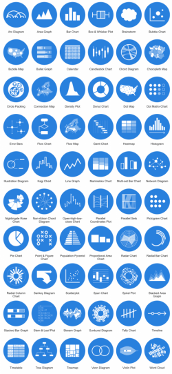 Data Visualisation Types