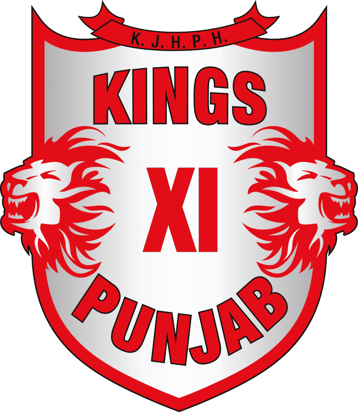 Kings XI Punjab Logo [kxip.in]