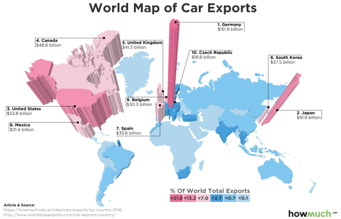 World Map of Car Exports 2016