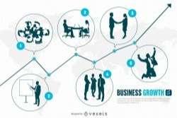 Entrepreneur business stages