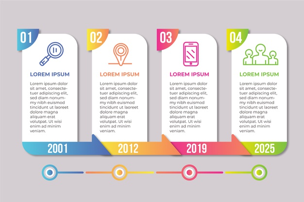 Business gradient timeline infographic