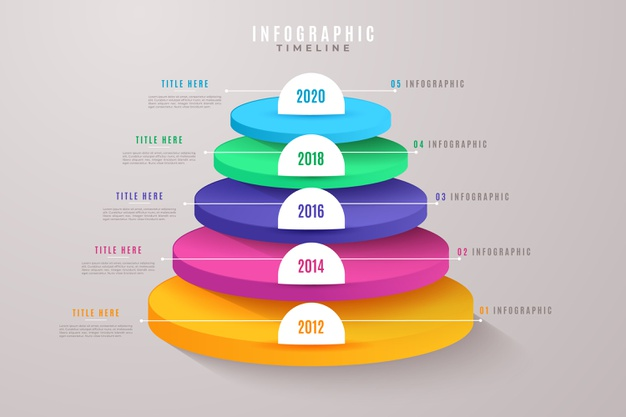Gradient timeline business infographic