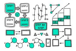 Hand drawn business infographic steps