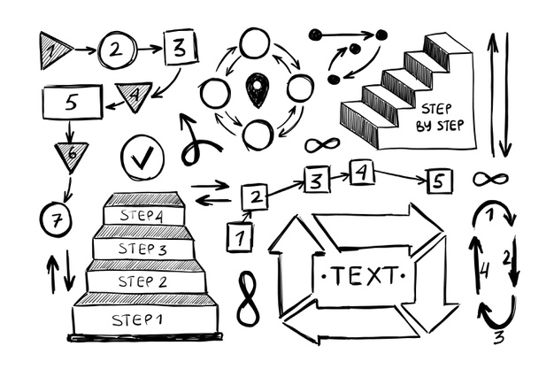 Hand drawn professional infographic steps
