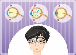 Man with eyeglasses and eyes problem