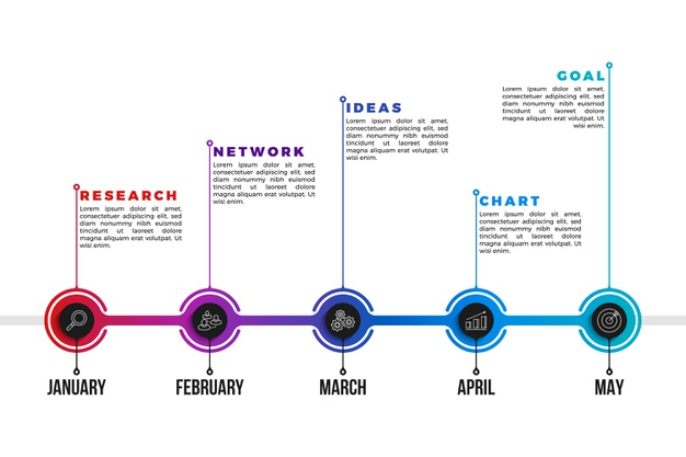 Professional gradient timeline infographic