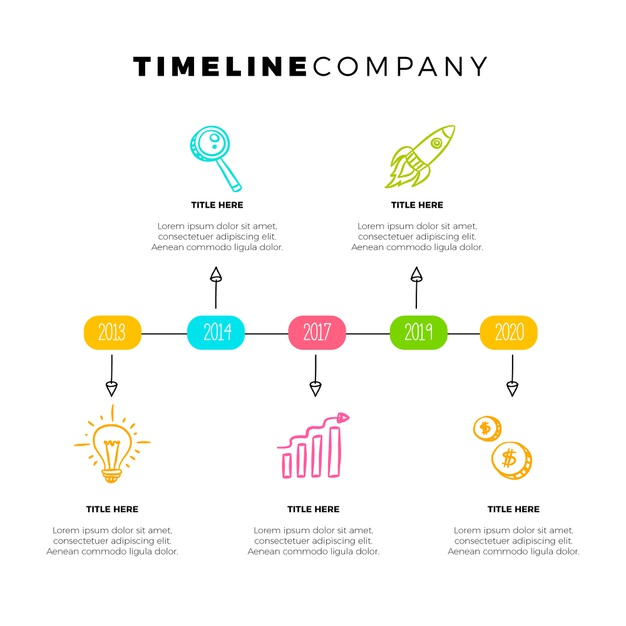 Hand drawn timeline infographic