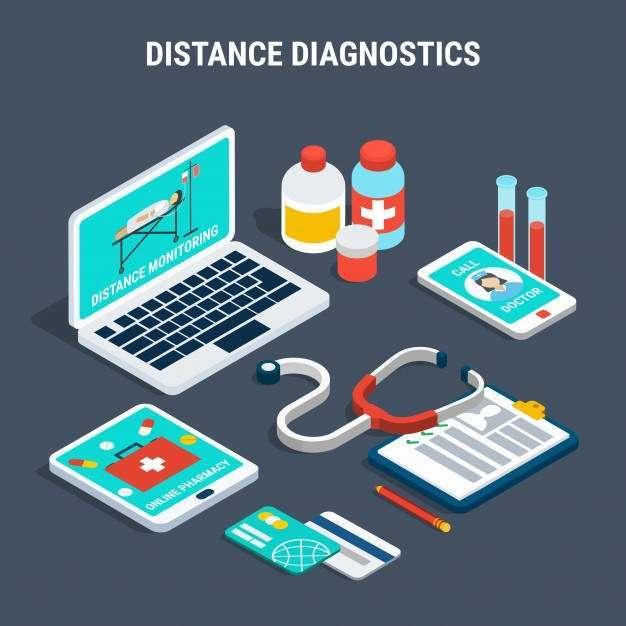 Medical diagnostics isometric set