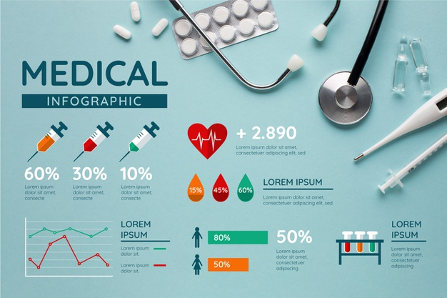 Medical infographic with photo | Free Vector
