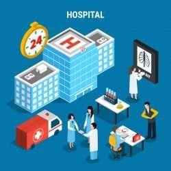 Medical isometric set